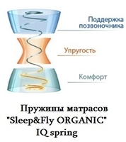 Купить Матрас Sleep&Fly Organic Epsilon — Vashamebel.in.ua